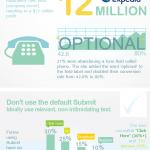 Migliorare le conversioni ottimizzando il form contatti – infografica