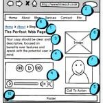 Anatomia Di Una Pagina Web Perfetta