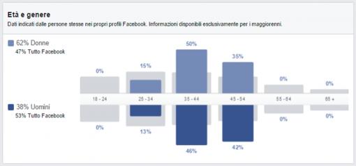Facebook_Insights_4