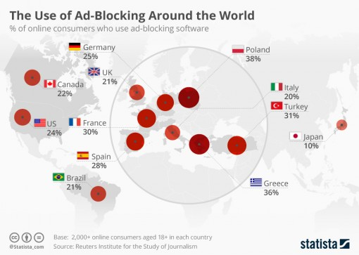 chartoftheday_5048_the_use_of_ad_blocking_around_the_world_n