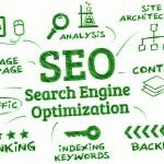 Certificazione SEO E Web Marketing