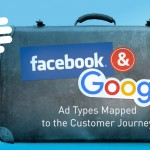 Facebook ADS & Google AdWords Mappati Sul Customer Journey