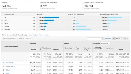Google Analytics: Session Quality