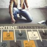 Come Creare Contenuti Web Che Convertono Per Ecommerce E Siti Web