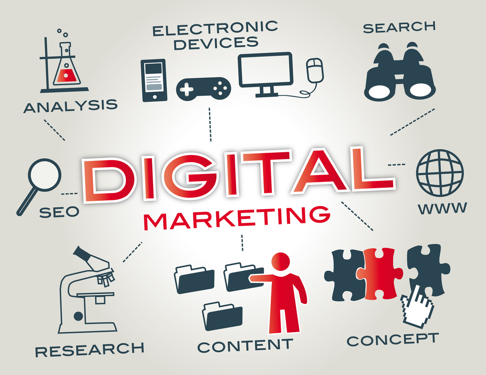 Image result for Digital Marketing Solutions