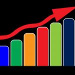 AdWords: Il Tuo Tasso Di Conversione È Buono?