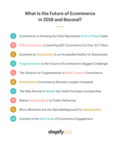 What_Is_The_Future_of_Ecommerce_in_2018_and_Beyond_10_Trends