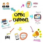 Omnichannel VS Multichannel. Per Non Fare Confusione