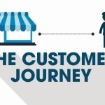 Creare Una Customer Journey Map In 10 Step