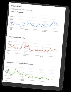 Googlebot e Velocità