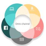Strategia Omnichannel Marketing Per Il Retail